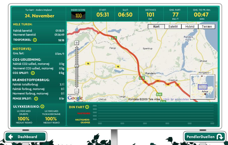 penderduellen.dashboard-route.2009.11.24-6.31