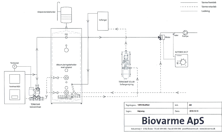 Diagram Biovarme Modified