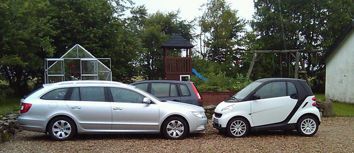 Skoda Superb vs Smart ForTwo